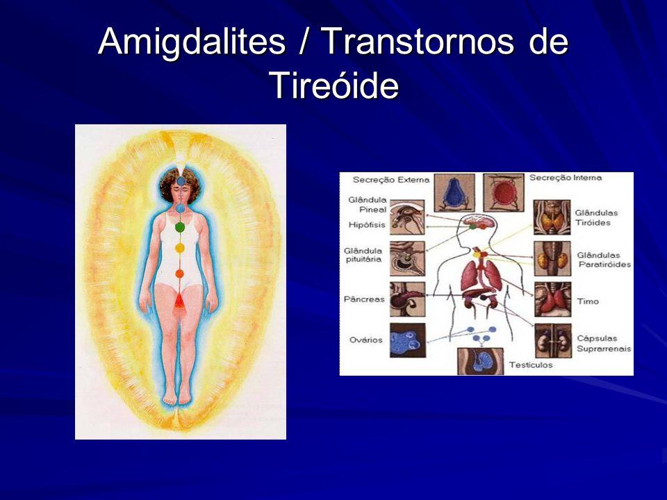 Amigdalites / Transtornos de Tireóide