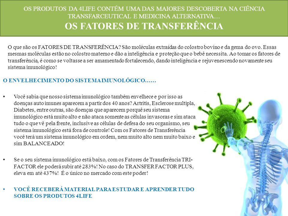 OS PRODUTOS DA 4LIFE CONTÉM UMA DAS MAIORES DESCOBERTA NA CIÊNCIA TRANSFARCEUTICAL E MEDICINA ALTERNATIVA… OS FATORES DE TRANSFERÊNCIA O ENVELHECIMENTO DO SISTEMA IMUNOLÓGICO…… Você sabia que nosso sistema imunológico também envelhece e por isso as doenças auto imunes aparecem a partir dos 40 anos.