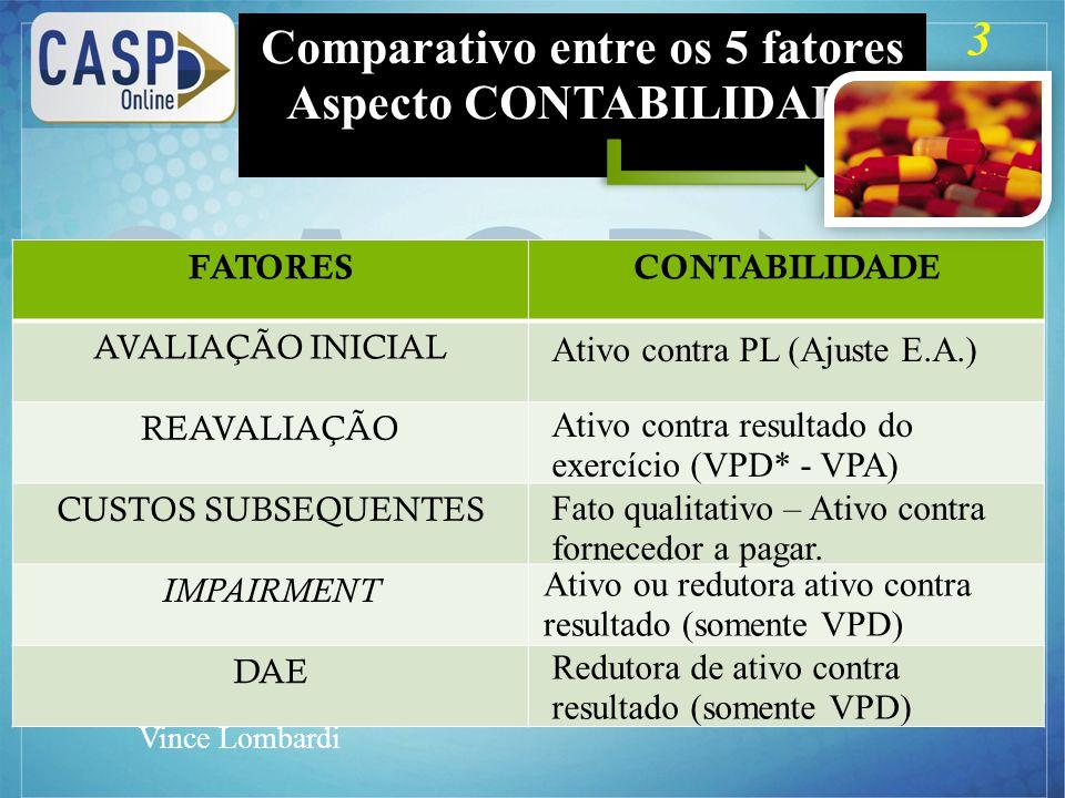 www.casponline.com.br O dicionário é o único local onde o sucesso vem antes do trabalho.