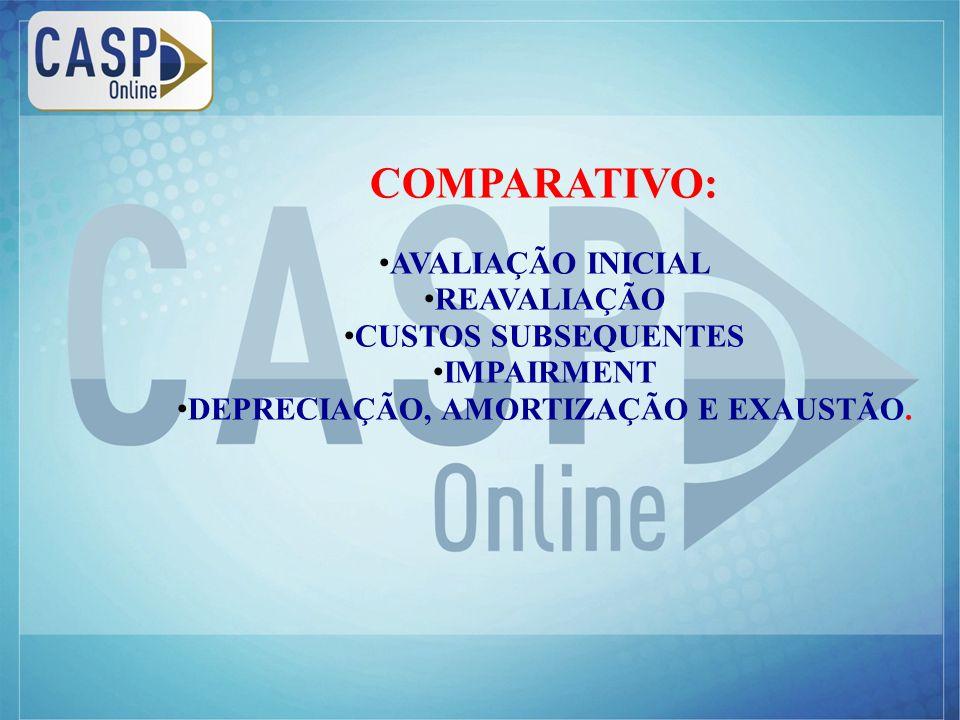 www.casponline.com.br COMPARATIVO: AVALIAÇÃO INICIAL REAVALIAÇÃO CUSTOS SUBSEQUENTES IMPAIRMENT DEPRECIAÇÃO, AMORTIZAÇÃO E EXAUSTÃO.