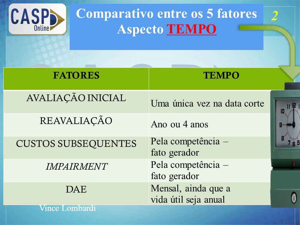 www.casponline.com.br E a vaca.Tem vida útil. Pode sofrer redução ao valor recuperável.