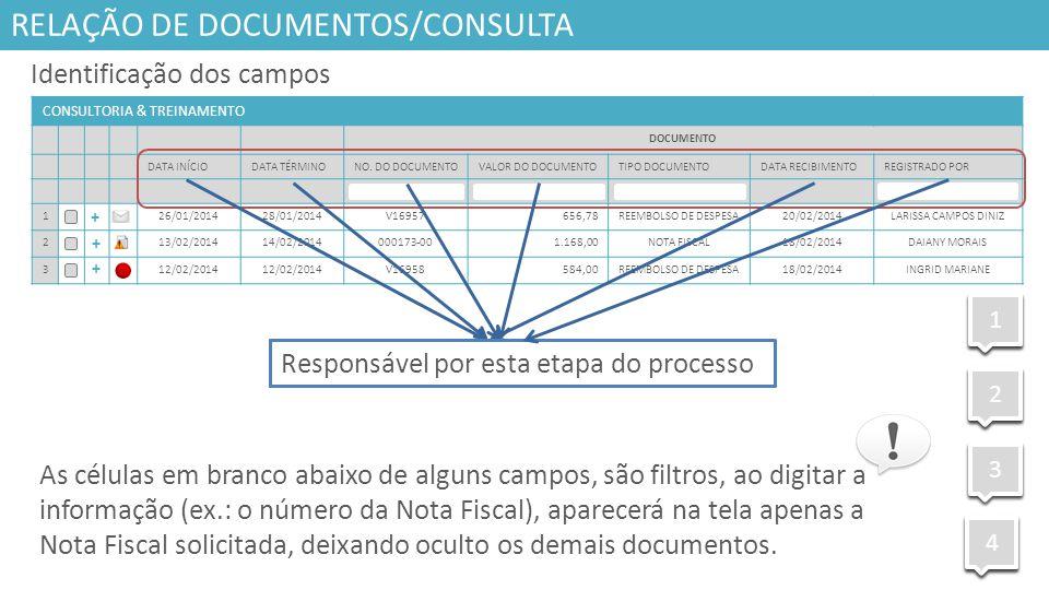 Status do processo dos seus documentos RELAÇÃO DE DOCUMENTOS/CONSULTA CONSULTORIA & TREINAMENTO DOCUMENTO DATA INÍCIODATA TÉRMINONO.