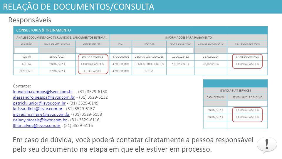 Obrigado!!! Leonardo Campos +55 (31) 3529-6130 leonardo.campos@isvor.com.br