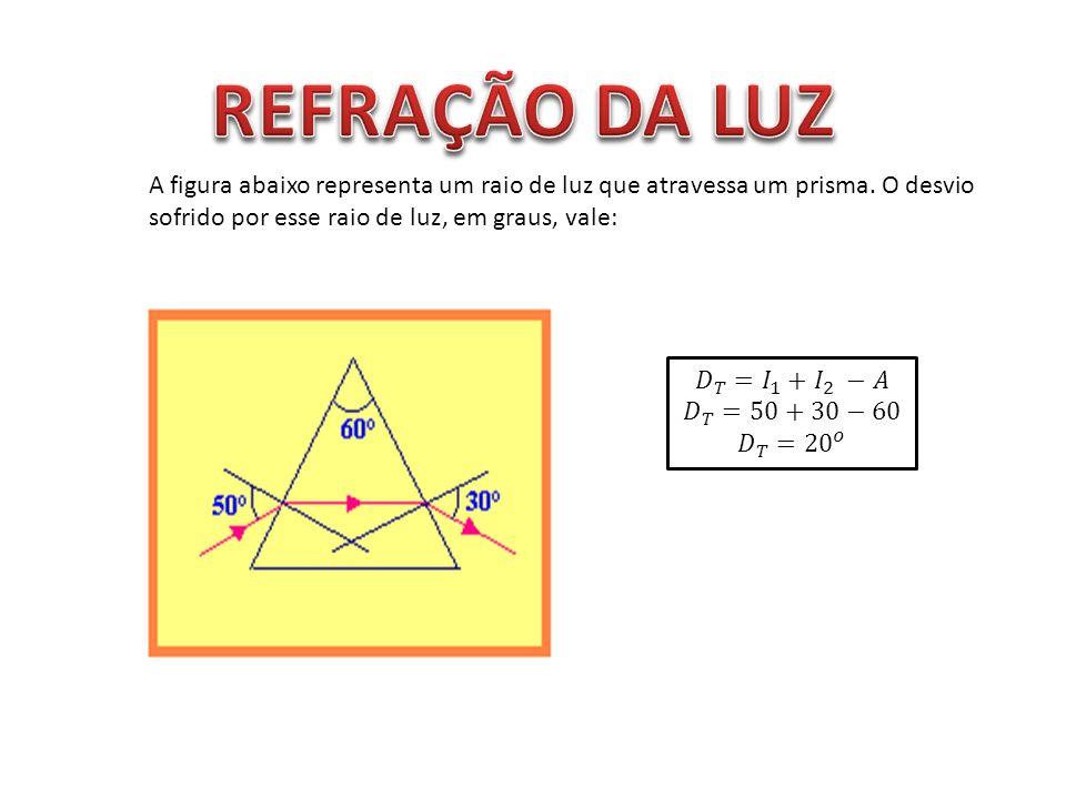 A figura abaixo representa um raio de luz que atravessa um prisma. O desvio sofrido por esse raio de luz, em graus, vale:
