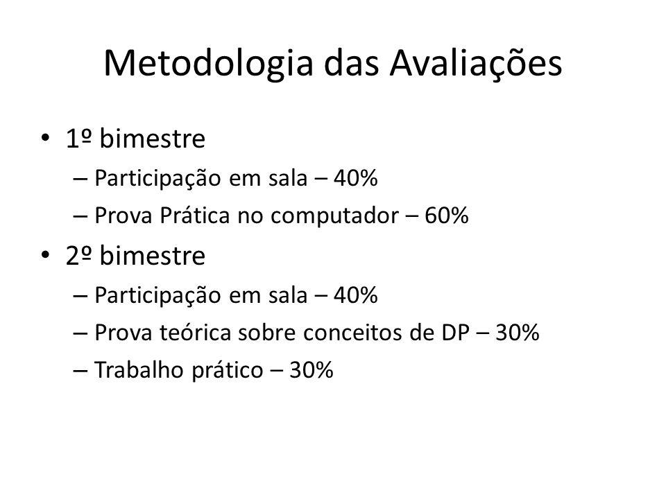 Metodologia das Avaliações 1º bimestre – Participação em sala – 40% – Prova Prática no computador – 60% 2º bimestre – Participação em sala – 40% – Pro