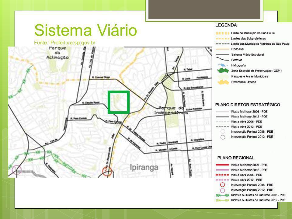 Sistema Viário Fonte: Prefeitura.sp.gov.br