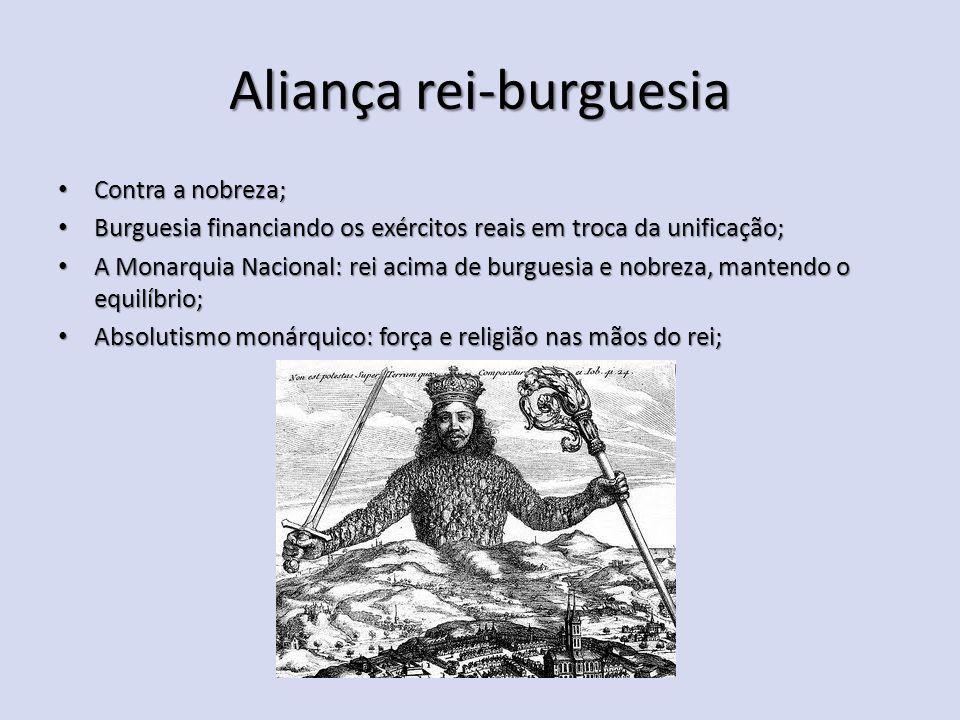Aliança rei-burguesia Contra a nobreza; Contra a nobreza; Burguesia financiando os exércitos reais em troca da unificação; Burguesia financiando os ex