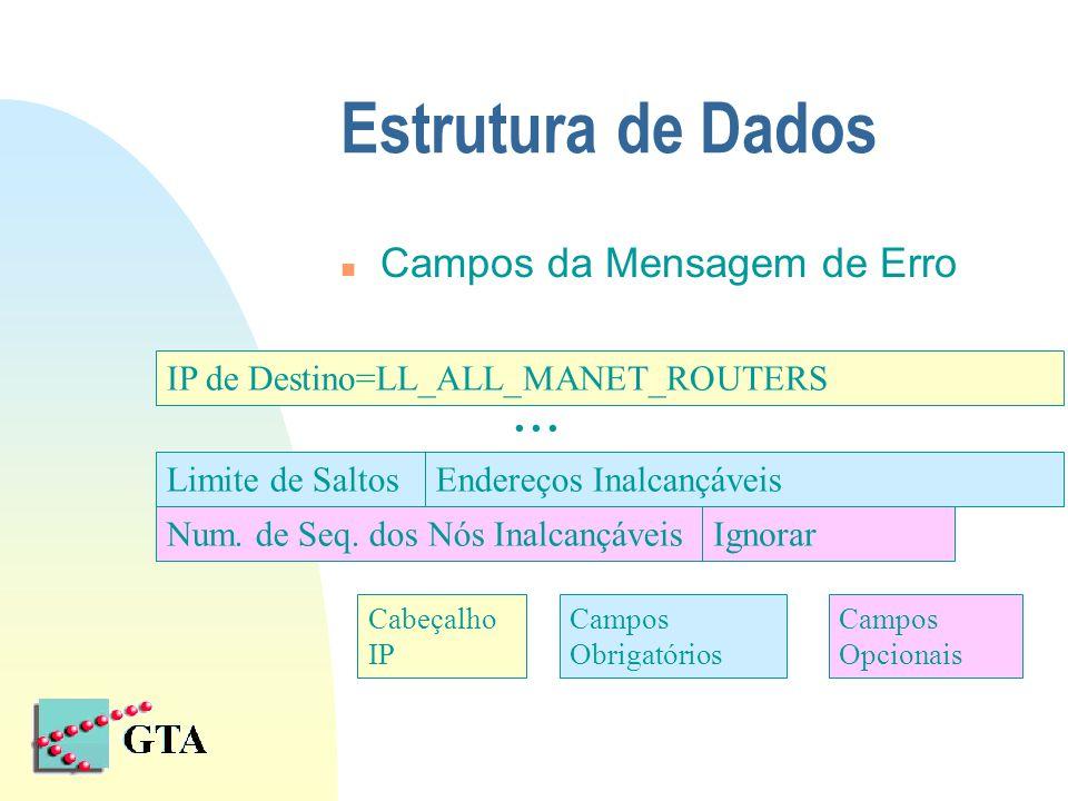 Estrutura de Dados n Campos da Mensagem de Erro IP de Destino=LL_ALL_MANET_ROUTERS Limite de SaltosEndereços Inalcançáveis Num.