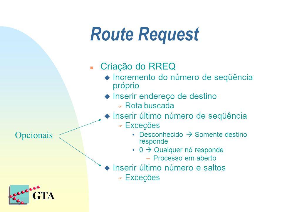 Route Request n Criação do RREQ u Incremento do número de seqüência próprio u Inserir endereço de destino F Rota buscada u Inserir último número de se
