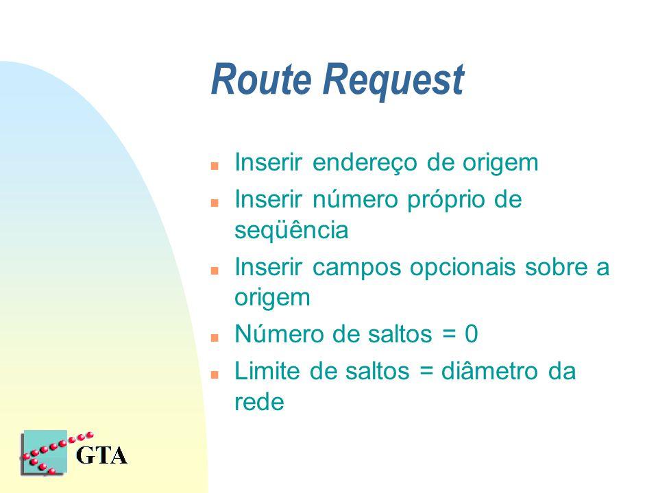 Route Request n Inserir endereço de origem n Inserir número próprio de seqüência n Inserir campos opcionais sobre a origem n Número de saltos = 0 n Limite de saltos = diâmetro da rede