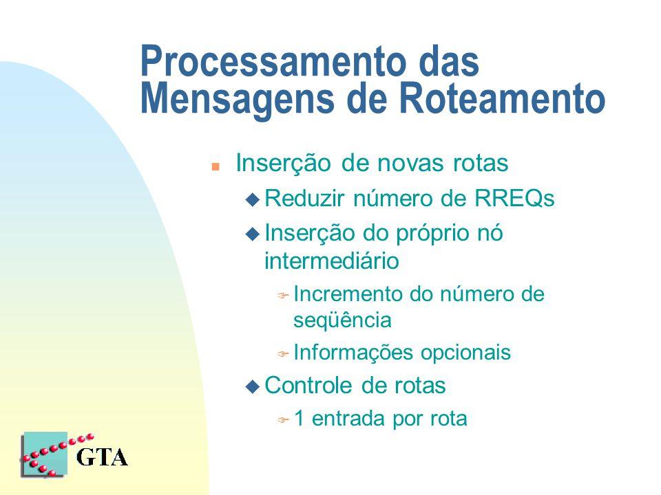 Processamento das Mensagens de Roteamento n Inserção de novas rotas u Reduzir número de RREQs u Inserção do próprio nó intermediário F Incremento do n