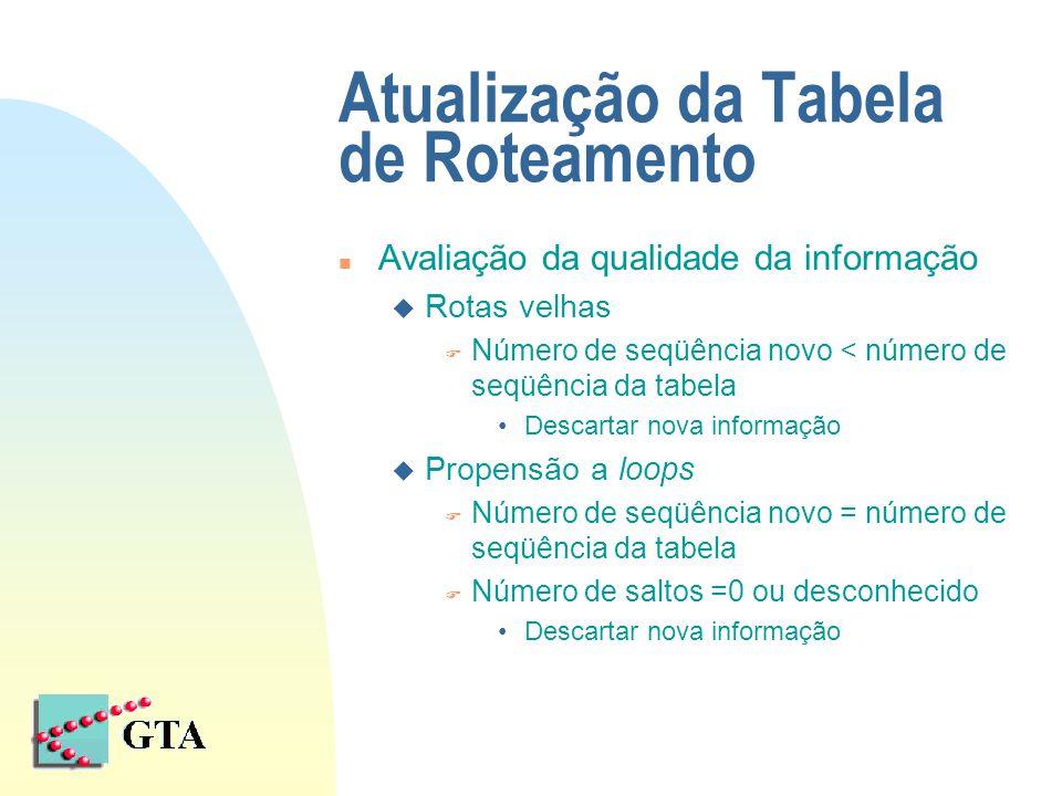 Atualização da Tabela de Roteamento n Avaliação da qualidade da informação u Rotas velhas F Número de seqüência novo < número de seqüência da tabela D