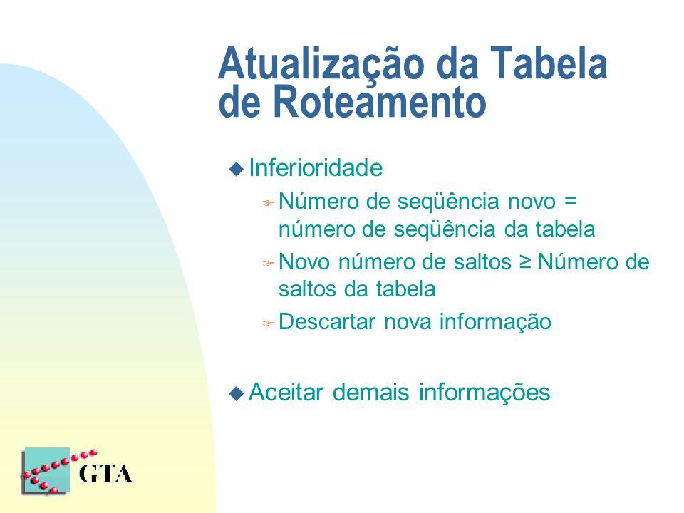 Atualização da Tabela de Roteamento u Inferioridade F Número de seqüência novo = número de seqüência da tabela F Novo número de saltos ≥ Número de sal