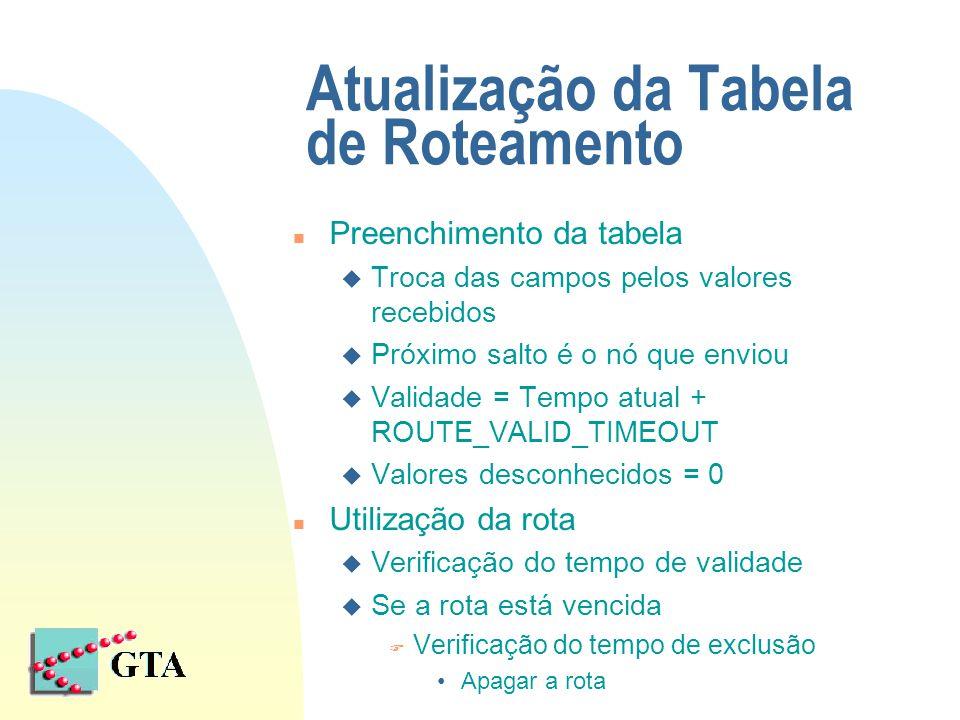 Atualização da Tabela de Roteamento n Preenchimento da tabela u Troca das campos pelos valores recebidos u Próximo salto é o nó que enviou u Validade