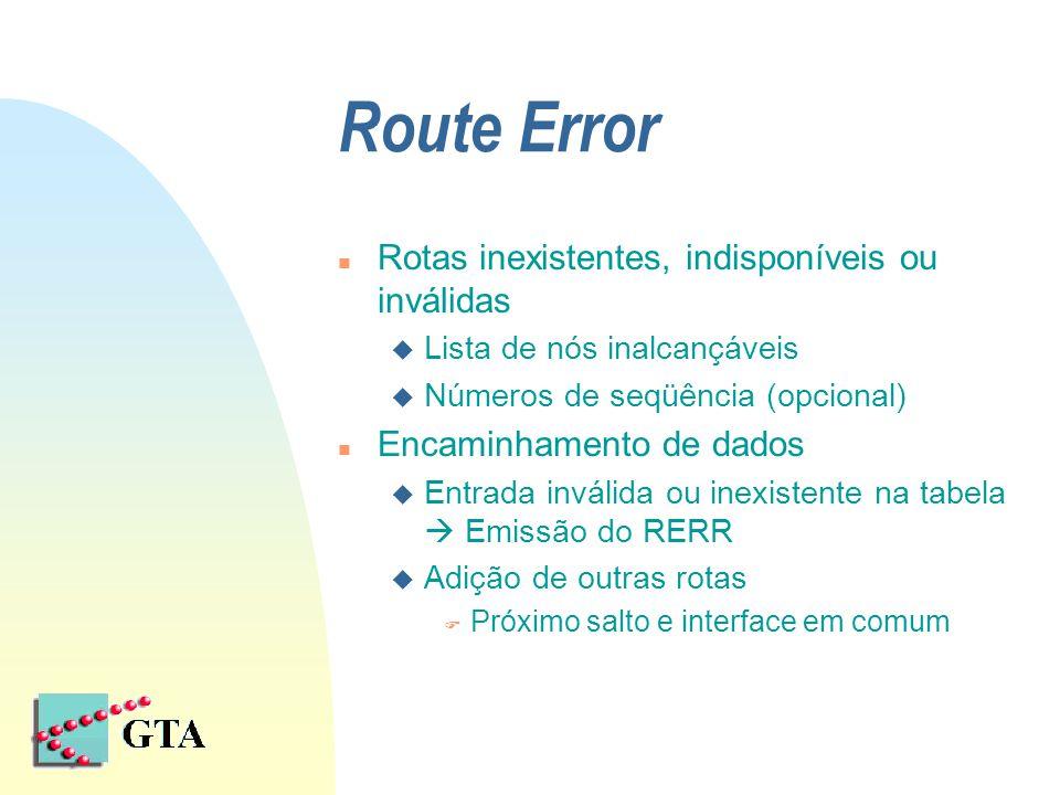 Route Error n Rotas inexistentes, indisponíveis ou inválidas u Lista de nós inalcançáveis u Números de seqüência (opcional) n Encaminhamento de dados u Entrada inválida ou inexistente na tabela  Emissão do RERR u Adição de outras rotas F Próximo salto e interface em comum