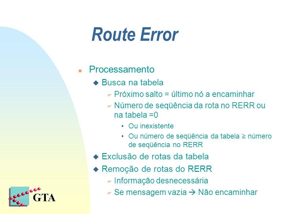 Route Error n Processamento u Busca na tabela F Próximo salto = último nó a encaminhar F Número de seqüência da rota no RERR ou na tabela =0 Ou inexistente Ou número de seqüência da tabela ≥ número de seqüência no RERR u Exclusão de rotas da tabela u Remoção de rotas do RERR F Informação desnecessária F Se mensagem vazia  Não encaminhar