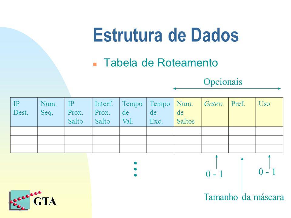 Estrutura de Dados n Tabela de Roteamento IP Dest. Num. Seq. IP Próx. Salto Interf. Próx. Salto Tempo de Val. Tempo de Exc. Num. de Saltos Gatew.Pref.