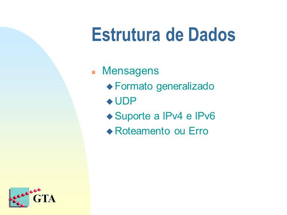 Estrutura de Dados n Mensagens u Formato generalizado u UDP u Suporte a IPv4 e IPv6 u Roteamento ou Erro