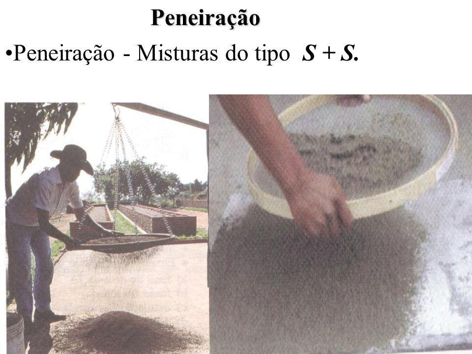 Peneiração Peneiração - Misturas do tipo S + S.