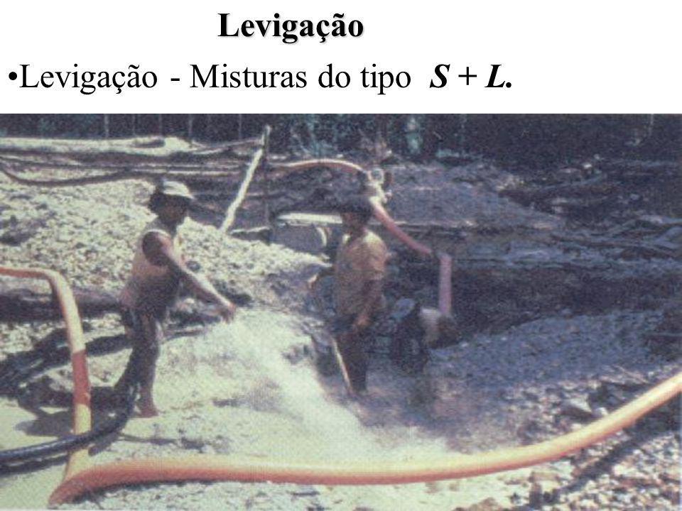Levigação Levigação - Misturas do tipo S + L.