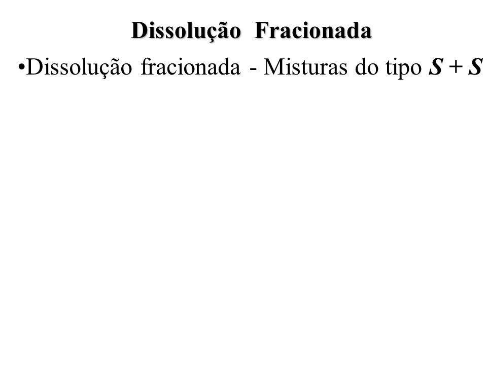 Dissolução Fracionada Dissolução fracionada - Misturas do tipo S + S