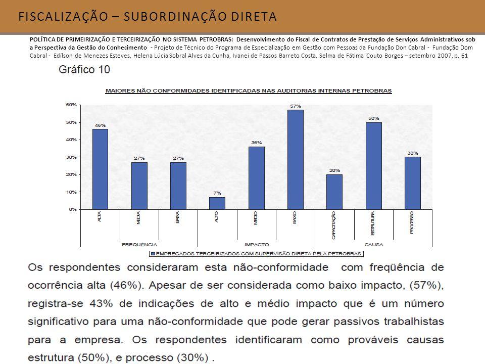 FISCALIZAÇÃO – SUBORDINAÇÃO DIRETA POLÍTICA DE PRIMEIRIZAÇÃO E TERCEIRIZAÇÃO NO SISTEMA PETROBRAS: Desenvolvimento do Fiscal de Contratos de Prestação