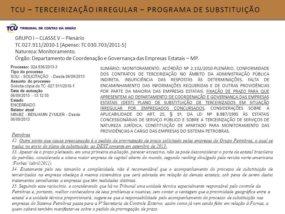 TCU – TERCEIRIZAÇÃO IRREGULAR – PROGRAMA DE SUBSTITUIÇÃO GRUPO I – CLASSE V – Plenário TC 027.911/2010-1 [Apenso: TC 030.703/2011-5] Natureza: Monitor