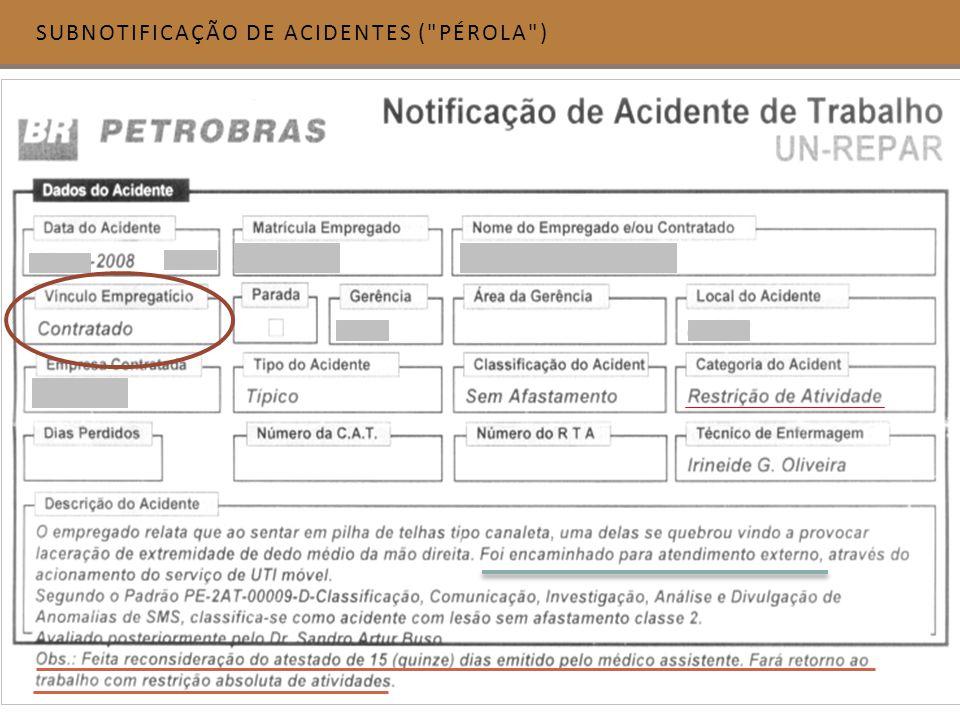 SUBNOTIFICAÇÃO DE ACIDENTES (