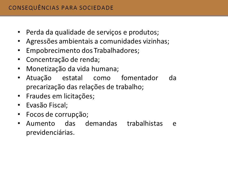 CONSEQUÊNCIAS PARA SOCIEDADE Perda da qualidade de serviços e produtos; Agressões ambientais a comunidades vizinhas; Empobrecimento dos Trabalhadores;