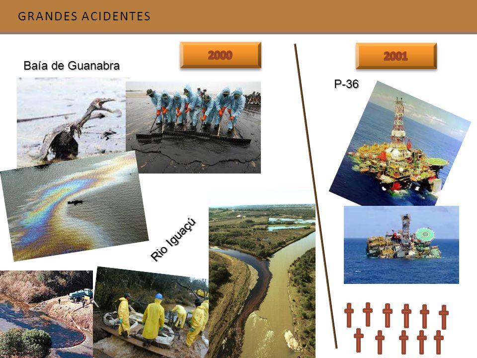 GRANDES ACIDENTES Baía de Guanabra Rio Iguaçú P-36