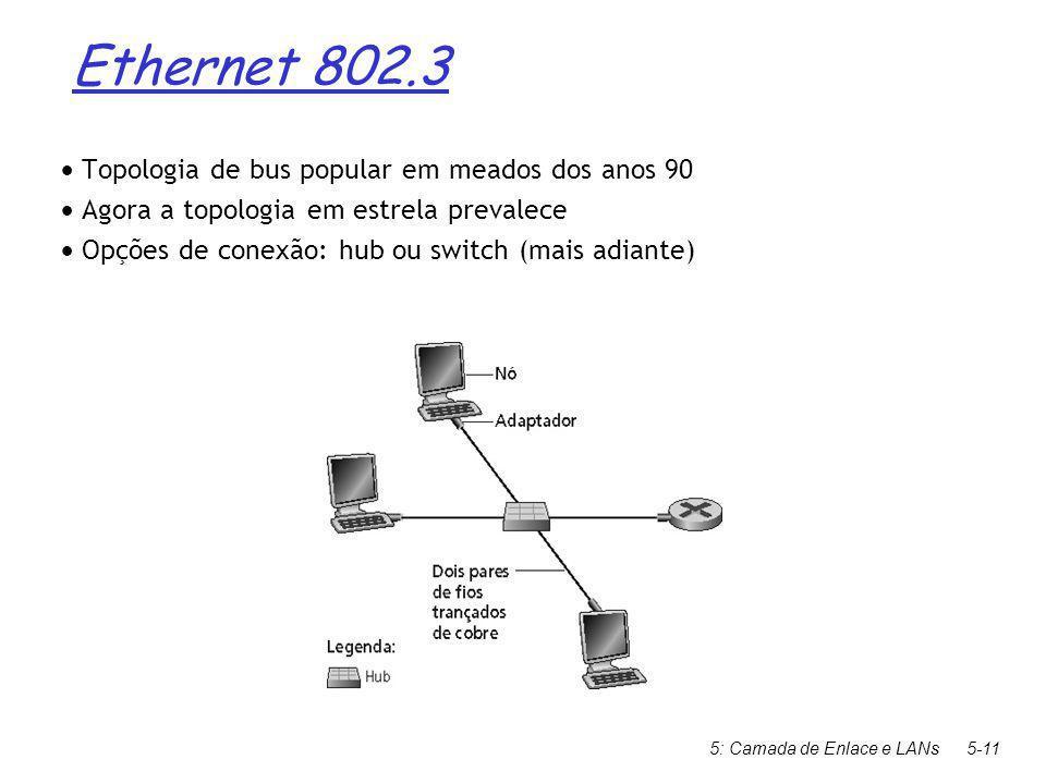 5: Camada de Enlace e LANs5-11  Topologia de bus popular em meados dos anos 90  Agora a topologia em estrela prevalece  Opções de conexão: hub ou switch (mais adiante)  Ethernet 802.3