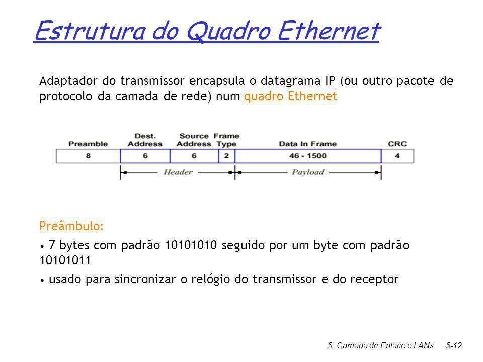 5: Camada de Enlace e LANs5-12 Adaptador do transmissor encapsula o datagrama IP (ou outro pacote de protocolo da camada de rede) num quadro Ethernet Preâmbulo: 7 bytes com padrão 10101010 seguido por um byte com padrão 10101011 usado para sincronizar o relógio do transmissor e do receptor Estrutura do Quadro Ethernet