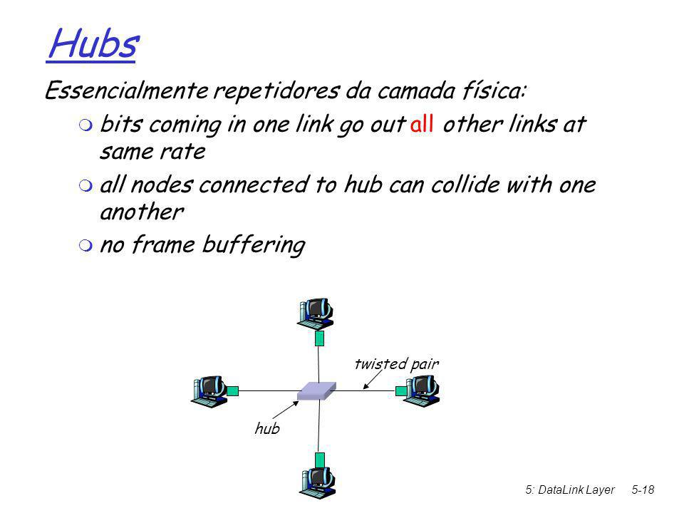 5: DataLink Layer5-18 Hubs Essencialmente repetidores da camada física:  bits coming in one link go out all other links at same rate  all nodes connected to hub can collide with one another  no frame buffering twisted pair hub