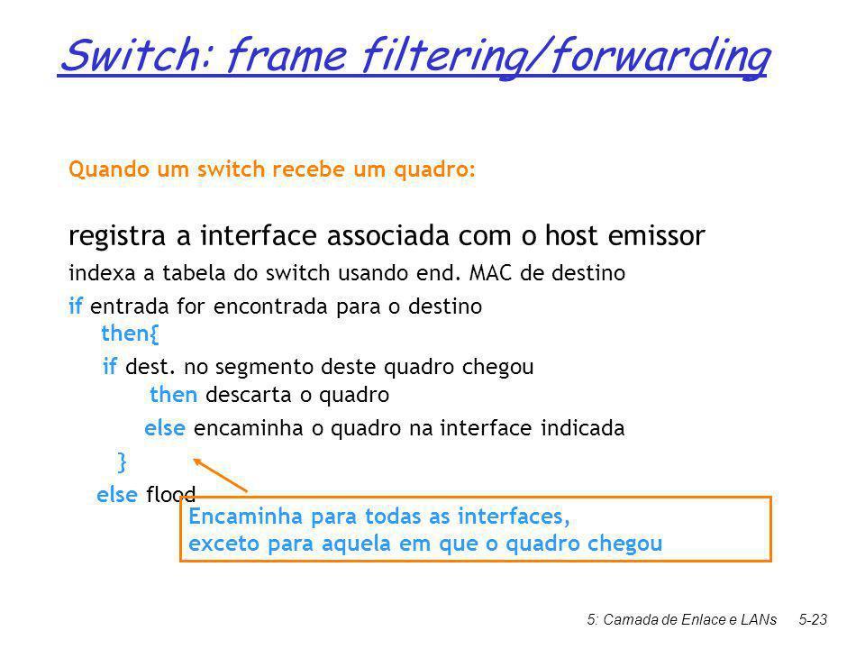 5: Camada de Enlace e LANs5-23 Quando um switch recebe um quadro: registra a interface associada com o host emissor indexa a tabela do switch usando end.