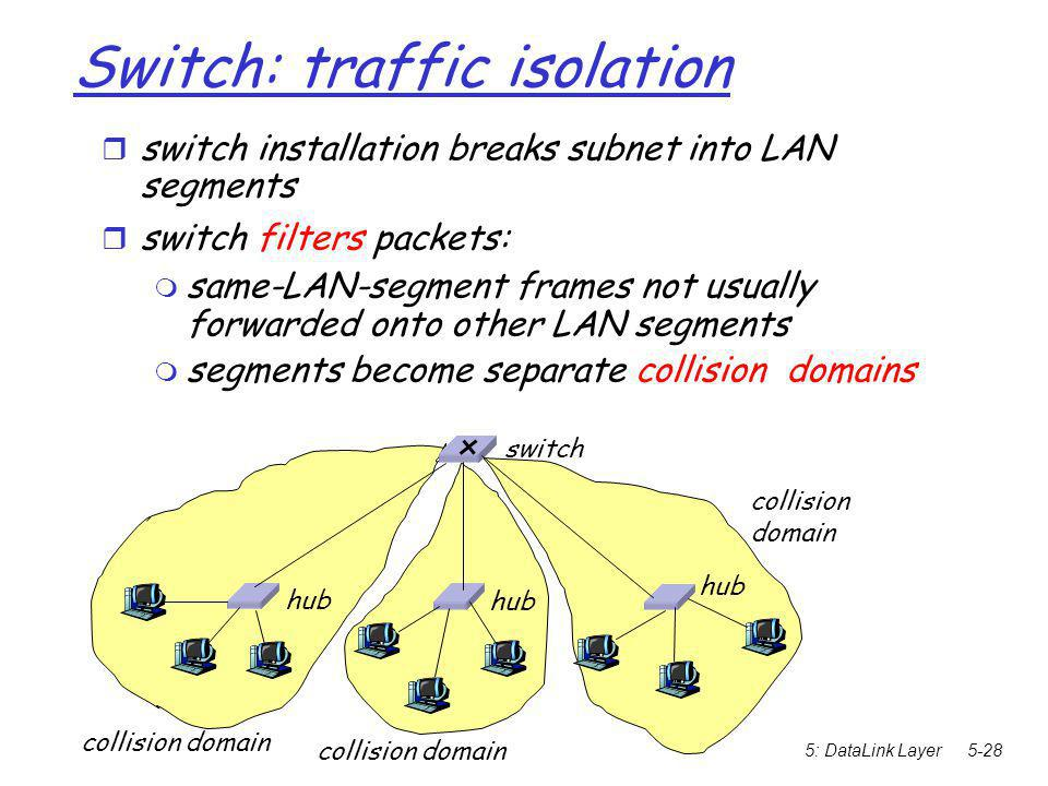 5: DataLink Layer5-28 Switch: traffic isolation  switch installation breaks subnet into LAN segments  switch filters packets:  same-LAN-segment frames not usually forwarded onto other LAN segments  segments become separate collision domains hub switch collision domain