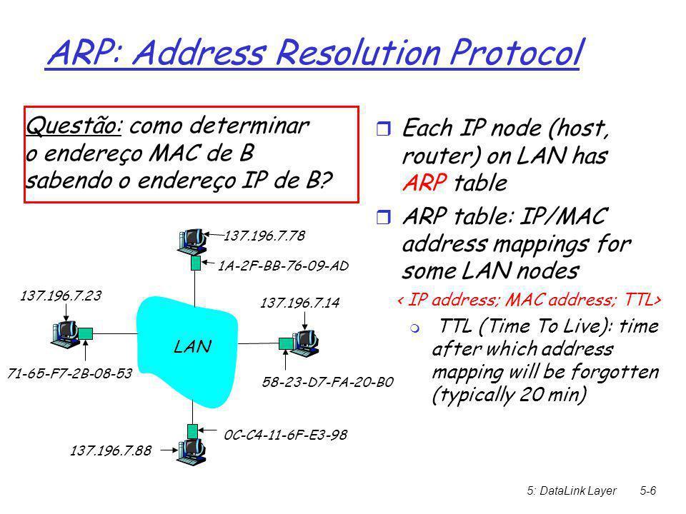 5: Camada de Enlace e LANs5-17  Taxa de 10/100 Mbps; chamado mais tarde de fast ethernet  T significa Twisted Pair (par de fios trançados de cobre)  Nós se conectam a um hub: topologia em estrela ; 100 m é a distância máxima entre os nós e o hub 10BaseT e 100BaseT