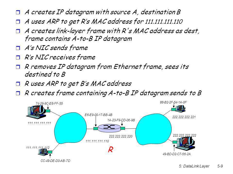 5: Camada de Enlace e LANs5-10 Tecnologia de rede local dominante :  Barato R$20 por 100 Mbps.