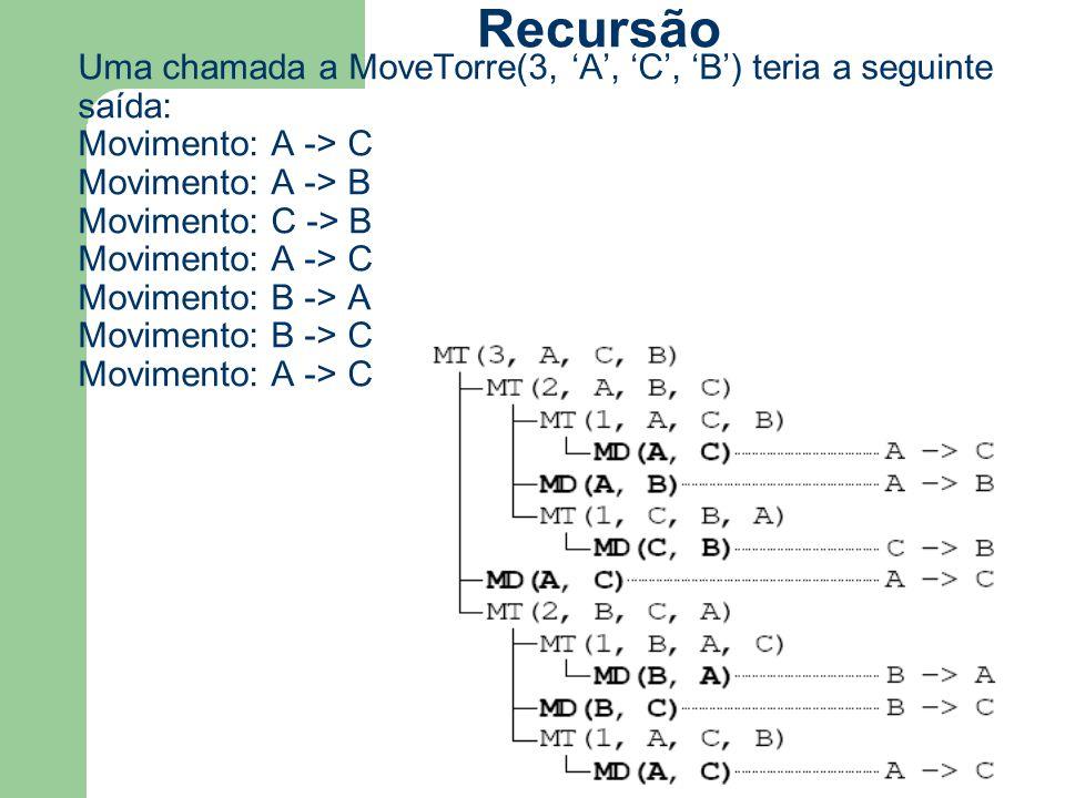 Uma chamada a MoveTorre(3, 'A', 'C', 'B') teria a seguinte saída: Movimento: A -> C Movimento: A -> B Movimento: C -> B Movimento: A -> C Movimento: B