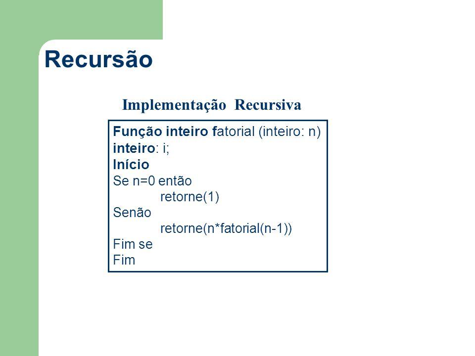 Recursão Função inteiro fatorial (inteiro: n) inteiro: i; Início Se n=0 então retorne(1) Senão retorne(n*fatorial(n-1)) Fim se Fim Implementação Recur