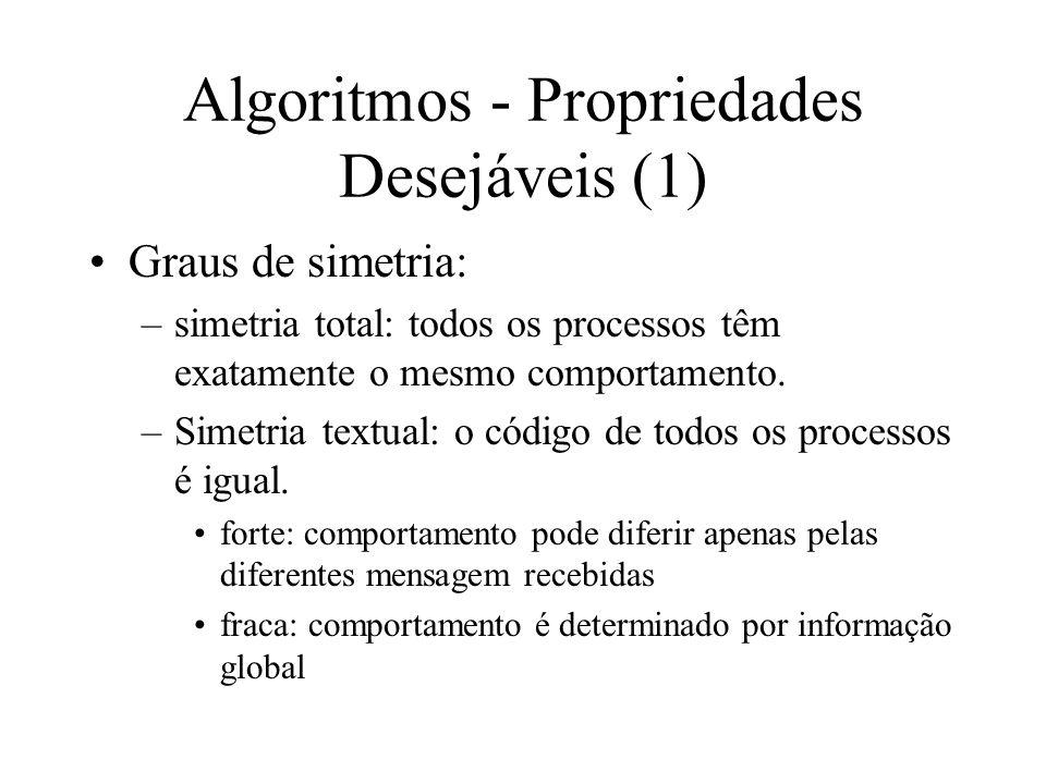 Algoritmos - Propriedades Desejáveis (1) Graus de simetria: –simetria total: todos os processos têm exatamente o mesmo comportamento. –Simetria textua