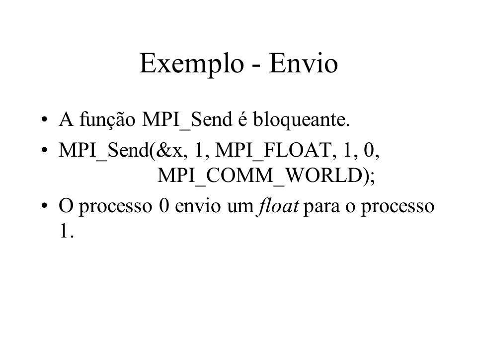 Exemplo - Envio A função MPI_Send é bloqueante. MPI_Send(&x, 1, MPI_FLOAT, 1, 0, MPI_COMM_WORLD); O processo 0 envio um float para o processo 1.