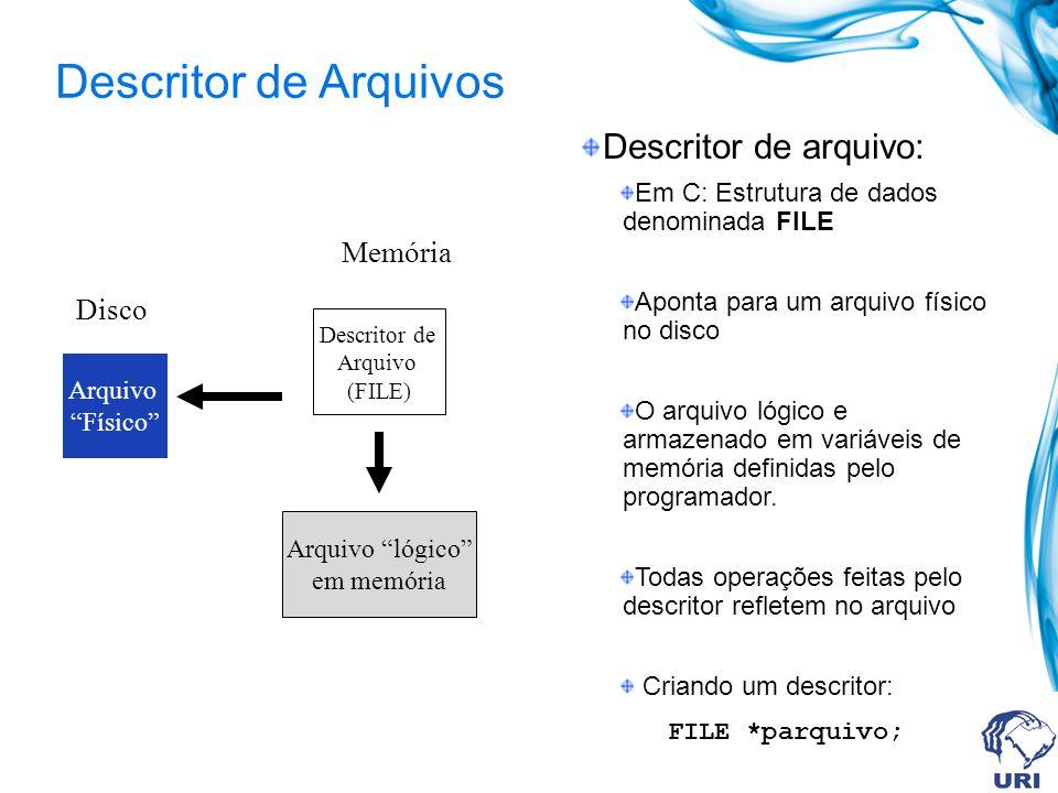 Descritor de Arquivos Descritor de arquivo: Em C: Estrutura de dados denominada FILE Aponta para um arquivo físico no disco O arquivo lógico e armazenado em variáveis de memória definidas pelo programador.