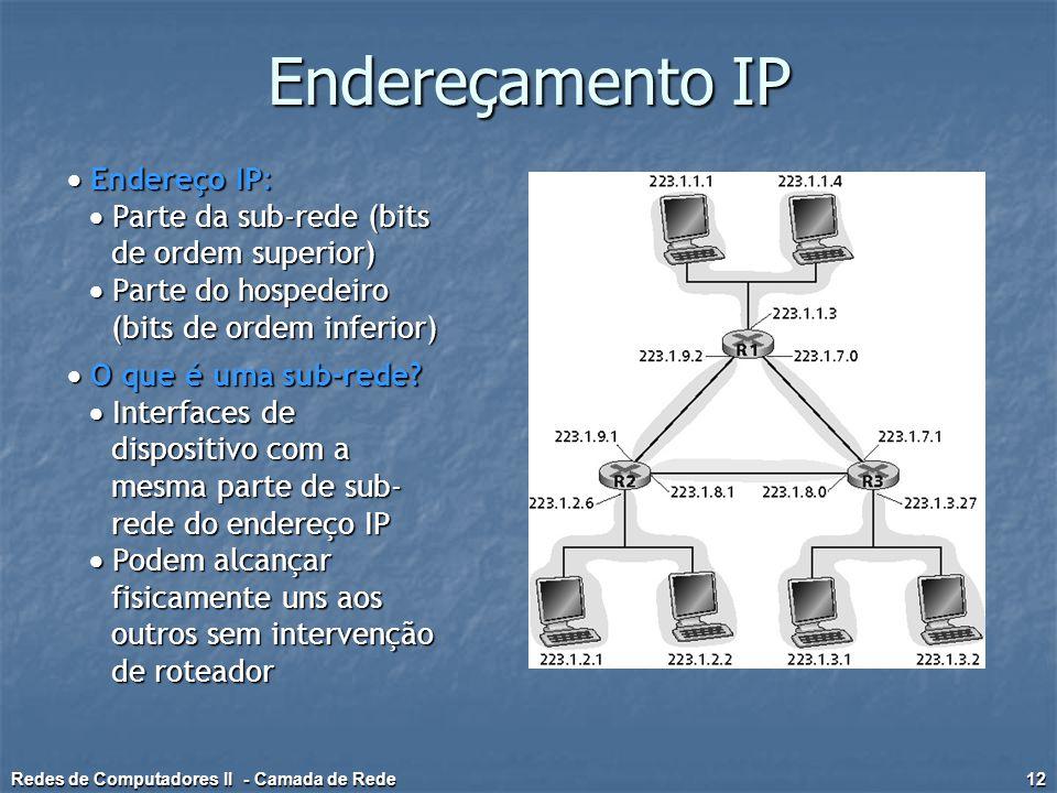 Endereçamento IP  Endereço IP:  Parte da sub-rede (bits de ordem superior)  Parte do hospedeiro (bits de ordem inferior)  O que é uma sub-rede? 