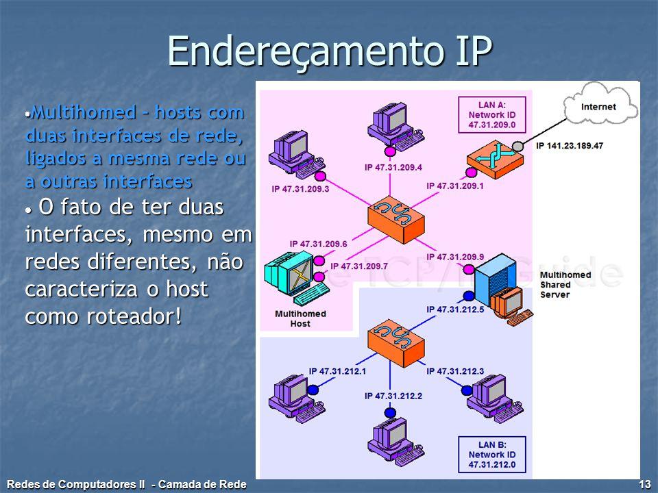 Endereçamento IP  Multihomed – hosts com duas interfaces de rede, ligados a mesma rede ou a outras interfaces  O fato de ter duas interfaces, mesmo