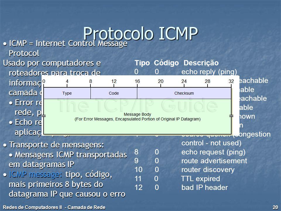 Protocolo ICMP  ICMP = Internet Control Message Protocol Usado por computadores e roteadores para troca de informação de controle da camada de rede 
