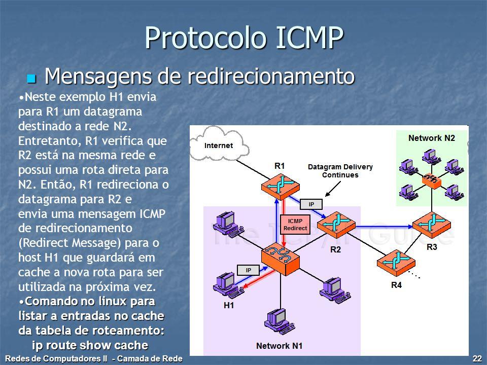 Protocolo ICMP Mensagens de redirecionamento Mensagens de redirecionamento Neste exemplo H1 envia para R1 um datagrama destinado a rede N2. Entretanto