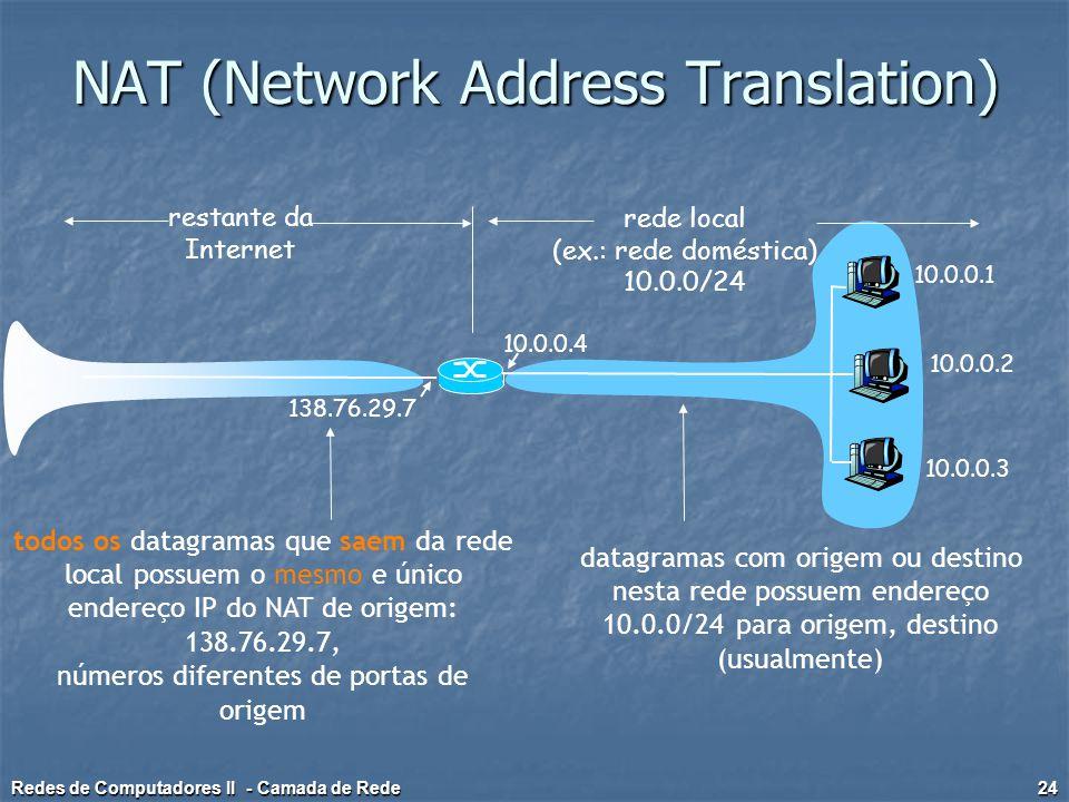 datagramas com origem ou destino nesta rede possuem endereço 10.0.0/24 para origem, destino (usualmente) todos os datagramas que saem da rede local po