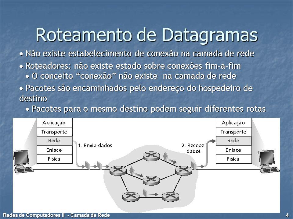 Roteadores Duas funções-chave do roteador:  Executar algoritmos/protocolos (RIP, OSPF, BGP)  Comutar os datagramas do link de entrada para o link de saída Redes de Computadores II - Camada de Rede 5