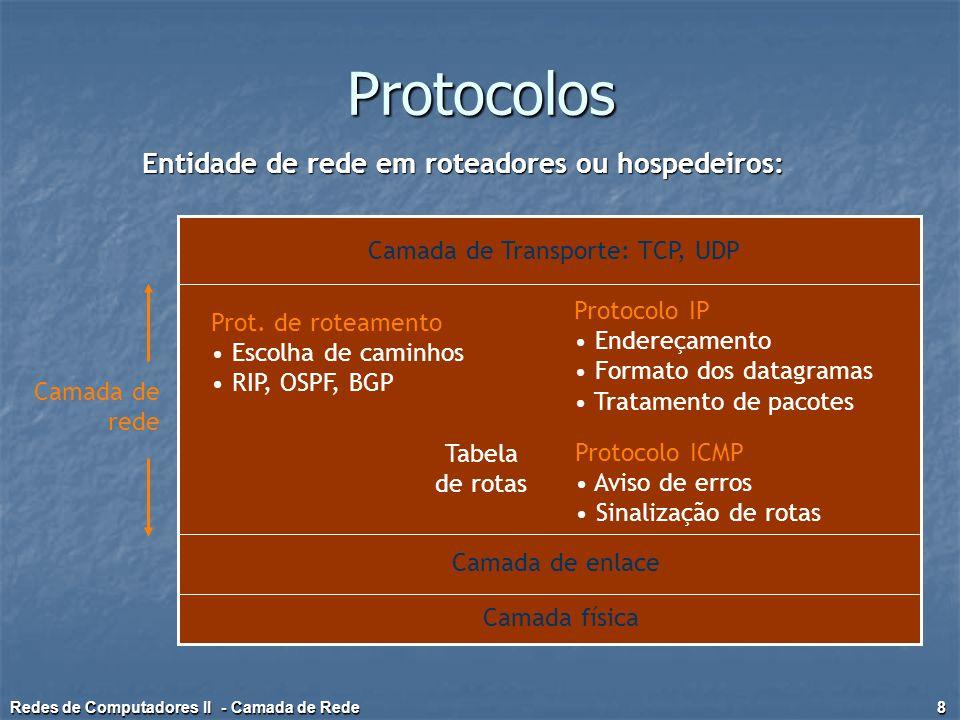 Protocolo IP IP = Internet Protocol IP = Internet Protocol Responsável pela entrega dos pacotes entre redes distintas Responsável pela entrega dos pacotes entre redes distintas O envio dos pacotes é feito sem conexão e garantias de entrega O envio dos pacotes é feito sem conexão e garantias de entrega Encapsula como dados, os PDUs (Packet Data Units) das camadas de transporte e aplicação Encapsula como dados, os PDUs (Packet Data Units) das camadas de transporte e aplicação Redes de Computadores II - Camada de Rede 9