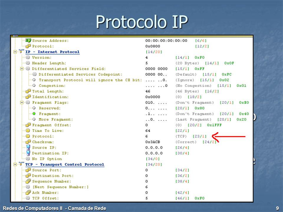 Protocolo IP ver length data (tamanho variável, tipicamente um segmento TCP ou UDP) 16-bit identifier Internet checksum time to live 32 bit endereço IP de origem versão do protocolo IP tamanho do header (bytes) número máximo de saltos (decrementado em cada roteador) para fragmentação/ remontagem tamanho total do datagrama (bytes) protocolo da camada superior com dados no datagrama head.